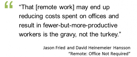 """That [remote work] may end up reducing costs spent on offices and result in fewer-but-more-productive workers is the gravy, not the turkey."" Quote by Jason Fried and David Heinemeier Hansson, from the book ""Remote: Office Not Required"""