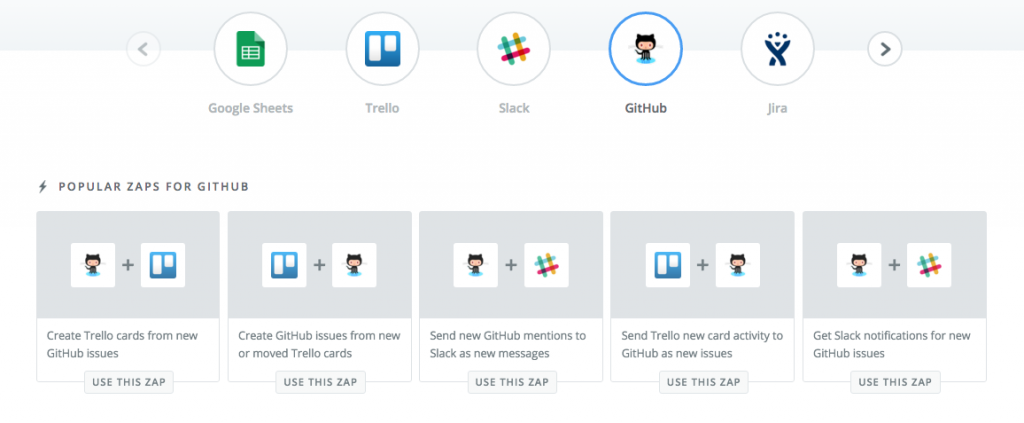 Should You Zap Your App? The Value of Integrating with Zapier