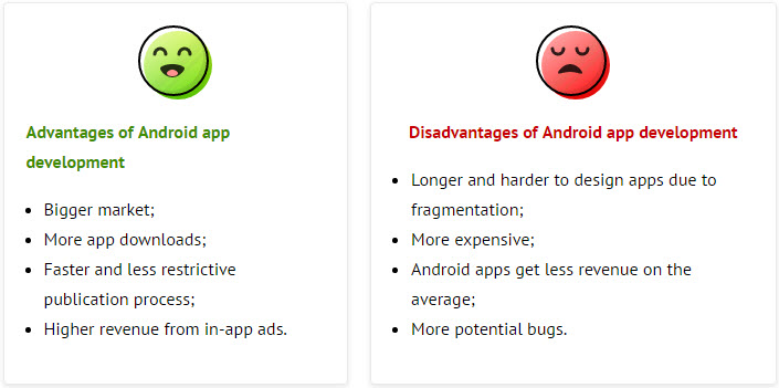 Android Game Development - Advantages Not to be Ignored