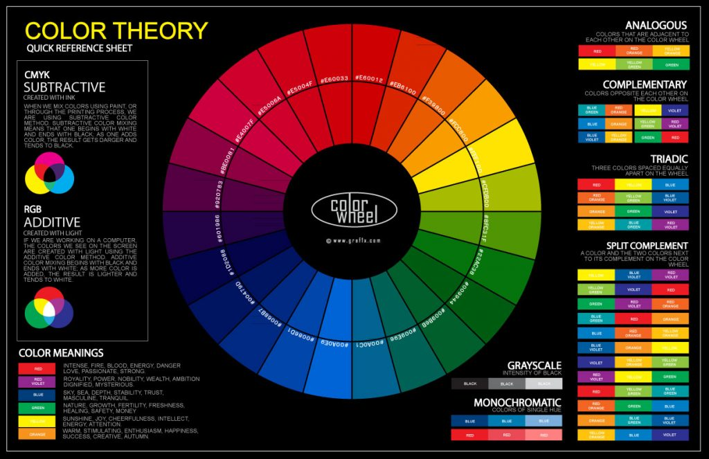 There Are Rules Based On How Different Colors Constructed That Tell Us Whats Likely To Look Good With What We Can Also Use These Know