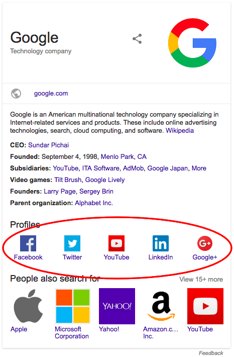 Google's Structured Data: What It Is and Why You Need It