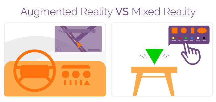e682a0aef3a MIXED REALITY (MR). Now that you know the difference between VR and AR ...