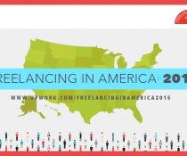 "Freelancing in America"": Our Second Annual Study with Freelancers Union"""